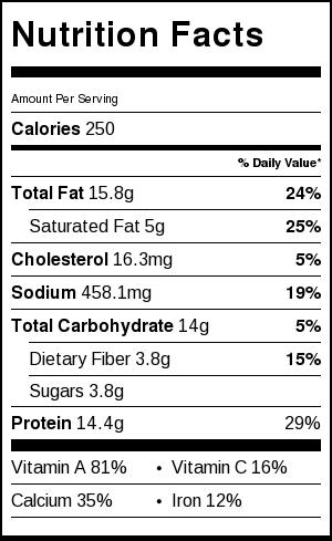 nutrition information for caesar salad with chipotle Greek yogurt dressing