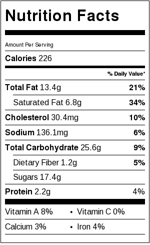 nutrition_information_toffee_white_chocolate_macadamia_nut_cookies