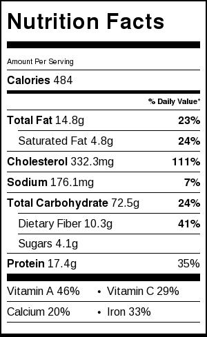 nutrition_information_eggs_florentine_grain_bowls