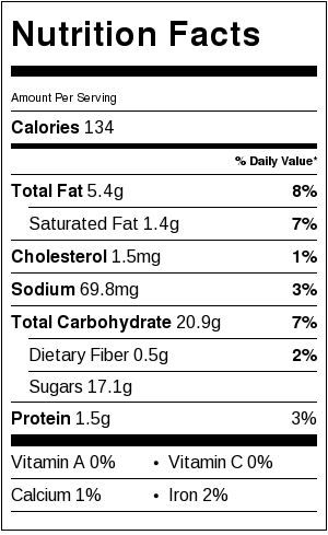 nutrition_information_mint_chip_brownie_brittle